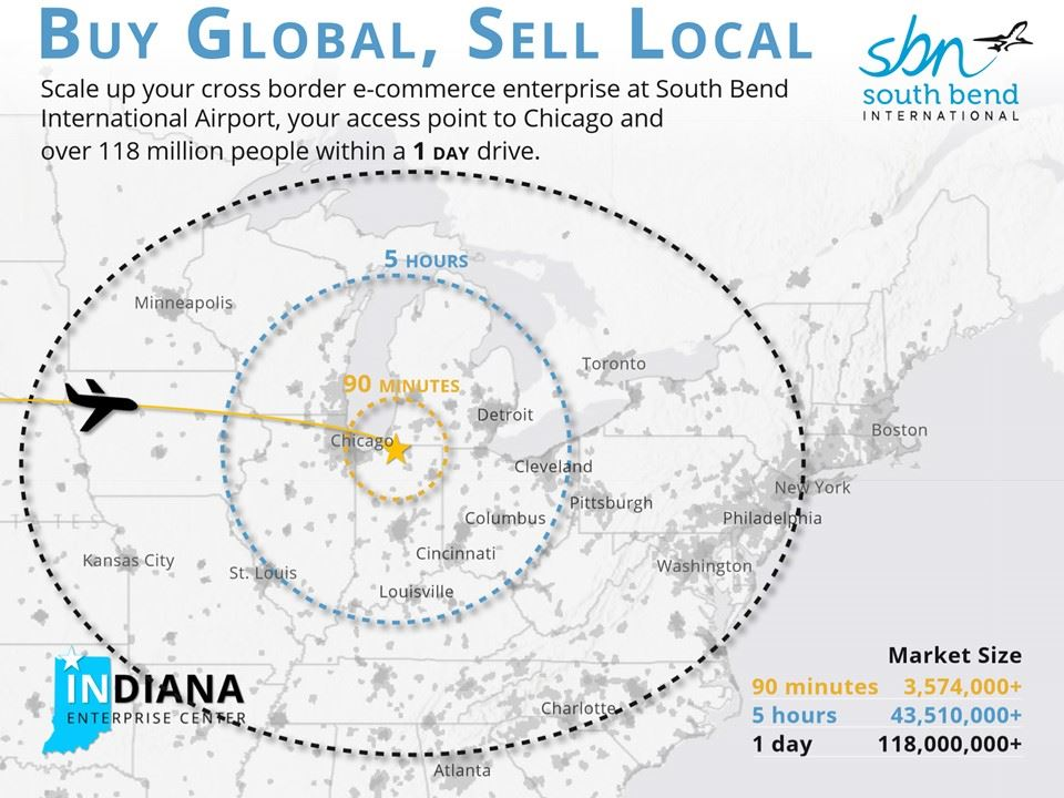 SBN Logistics Project - Buy Global / Sell Local